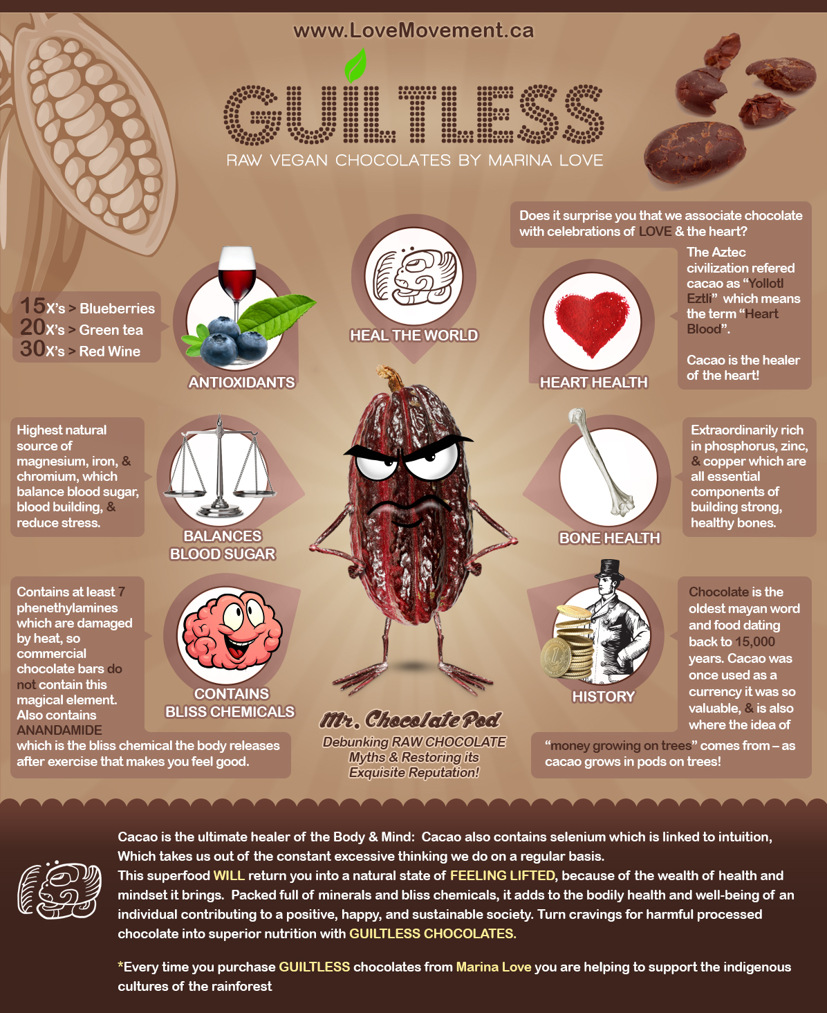 Benefits Of Raw Cacao Love Movement